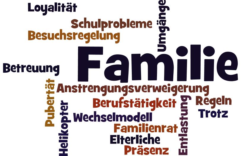 familiencoach-wordle-1.png